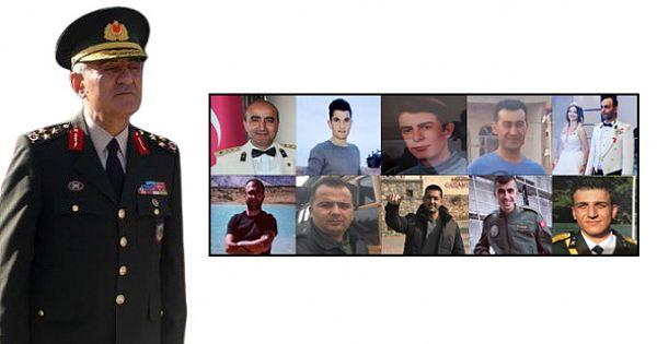 Bitlis Şehitlerimiz
