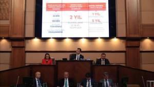 İBB Başkanı İmamoğlu: Deprem Seferberliğini Başlatıyoruz