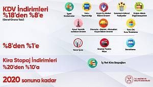Bakan Berat Albayrak'tan esnafa ve vatandaşa KDV müjdesi!
