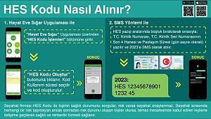 İstanbul'da Kamu Kurumlarına Girişte 'HES Kodu' İstanecek !!!